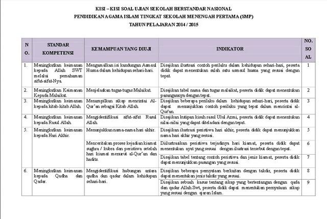 Top Rated Kisi Kisi Soal Pendidikan Agama Islam Smp Kelas Ix Tina Folsom Fugue Et